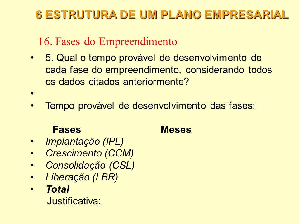 6 ESTRUTURA DE UM PLANO EMPRESARIAL 16. Fases do Empreendimento 4. Liberação: Fase em que a empresa deve estar apta para a transferência em definitivo