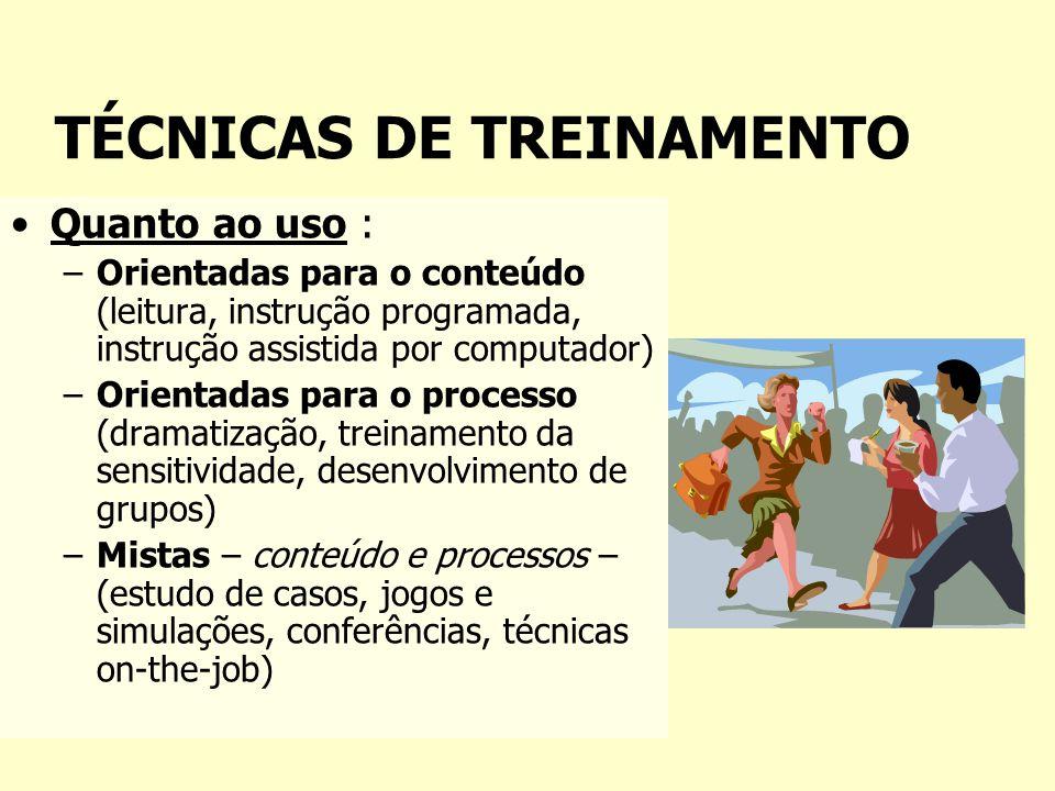 Desenho do Programa de Treinamento Para que treinar? Quem deve ser treinado? Como treinar? Em que treinar ? Por quem? Onde treinar? Quando treinar?