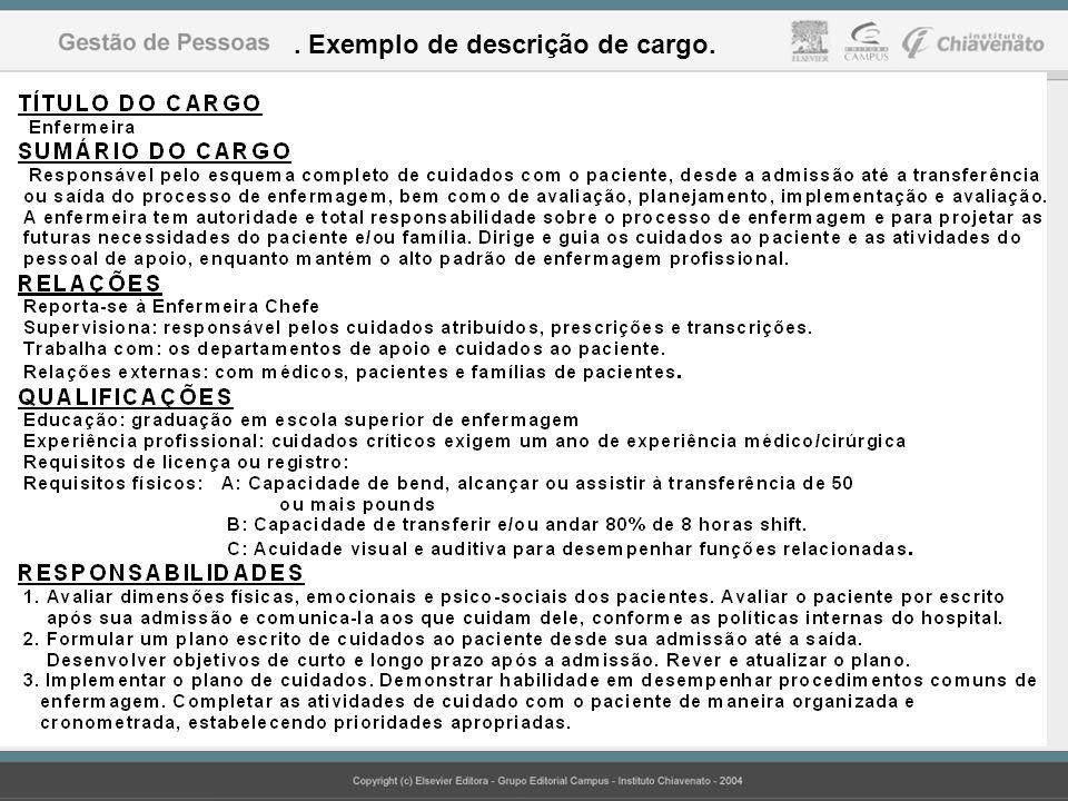 O conteúdo do cargo segundo a descrição do cargo.