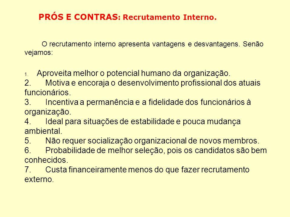 . Recrutamento interno e externo.