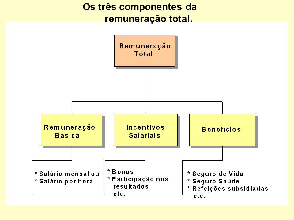 Manual do empregado de uma organização. : * Mensagem de Boas-Vindas: * Quais são seus Benefícios: * História da Organização: - Férias e Descanso Seman