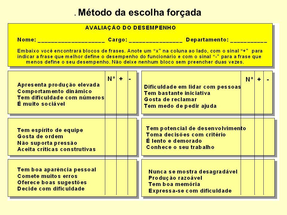 Contras: 1. Superficialidade e subjetividade na avaliação do desempenho. 2. Produz efeito de generalização (hallo efect): se o avaliado recebe bom em