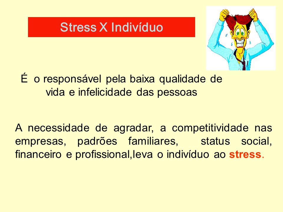 No Brasil, 70% dos profissionais apresentam sintomas negativos de stress. Desde tensão muscular, taquicardia até casos mais graves como: Esgotamento f