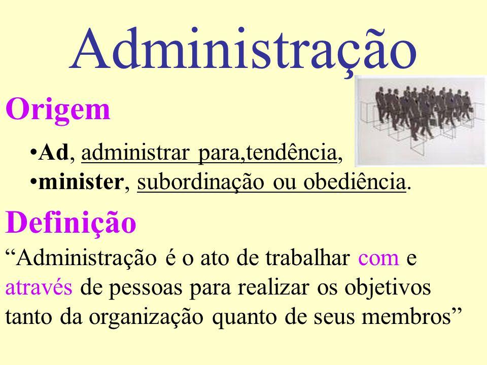 Administração Por que estudar Administração? O que é Administração? Qual é o papel do Administrador?