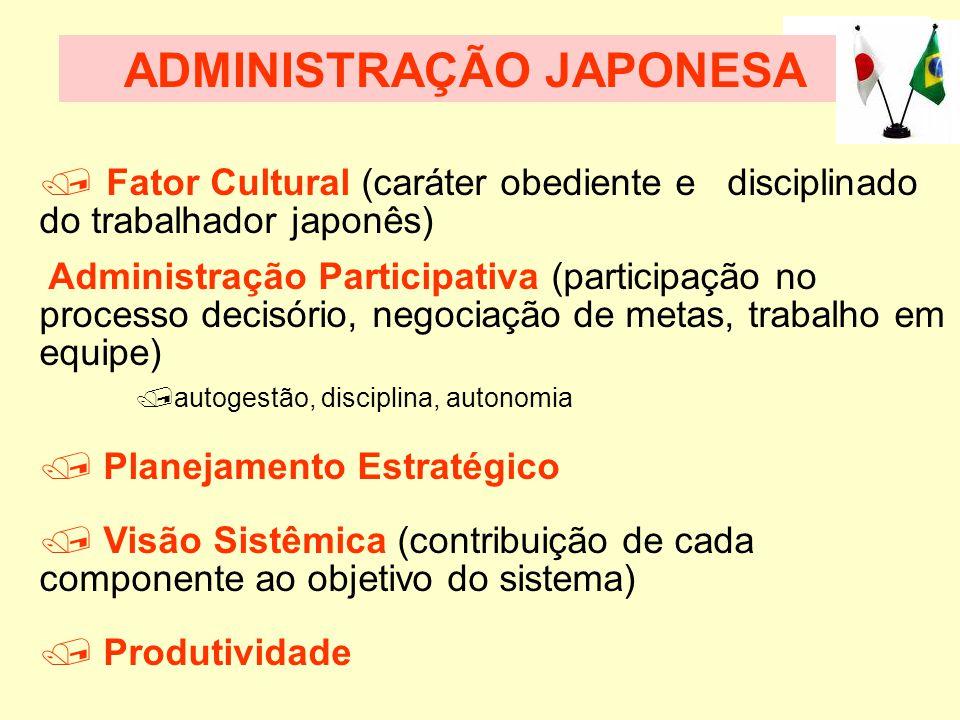 SISTEMA TOYOTA DE PRODUÇÃO SISTEMA TOYOTA DE PRODUÇÃO FABRICAÇÃO COM QUALIDADE ELIMINAÇÃO DE DESPERDÍCIO PESSOAS