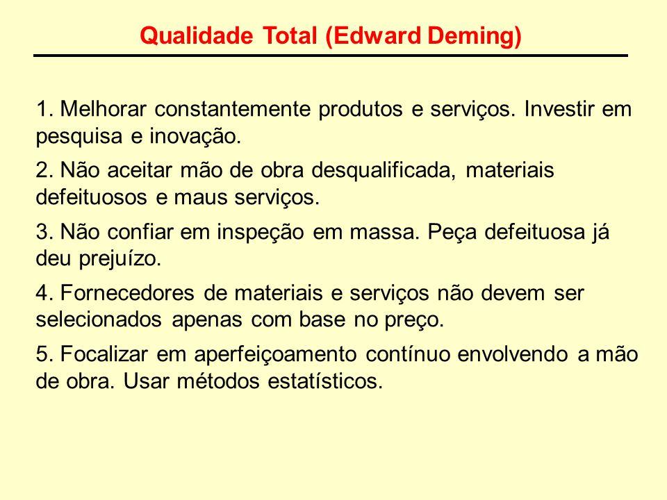 Qualidade conformidade com os requisitos, ou, adaptabilidade ao uso, adequação ao cliente e/ou usuário; atendimento perfeito de forma confiável (sem d