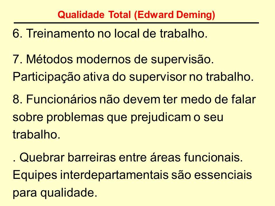 Qualidade Total (Edward Deming) 1. Melhorar constantemente produtos e serviços. Investir em pesquisa e inovação. 2. Não aceitar mão de obra desqualifi