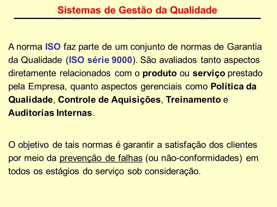 A ISO - INTERNATIONAL STANDARDIZATION ORGANIZATION é uma organização internacional privada e sem fins lucrativos, criada em 1947 em Genebra. A ABNT -