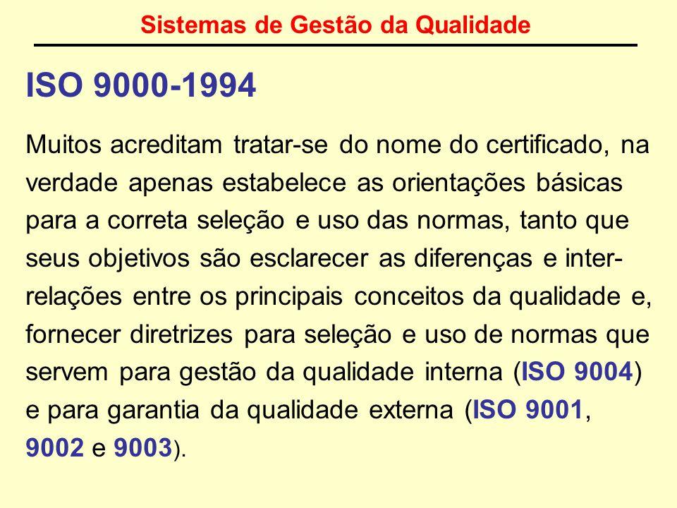 Sistemas de Gestão da Qualidade A norma ISO faz parte de um conjunto de normas de Garantia da Qualidade (ISO série 9000). São avaliados tanto aspectos