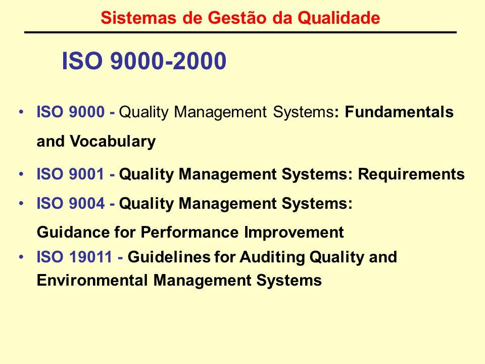 Sistemas de Gestão da Qualidade ISO 9000-2000 Nova edição da família de normas ISO 9000:1994 Estrutura baseada em processo e baseada no princípio Plan