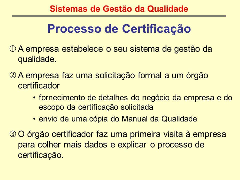 Sistemas de Gestão da Qualidade Certificações da Qualidade Quais as vantagens ? Aos clientes: Assegura aos clientes a confiabilidade da qualidade dos