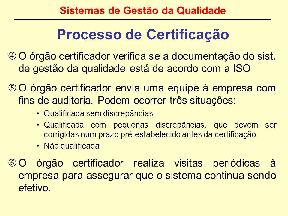 Sistemas de Gestão da Qualidade Processo de Certificação  A empresa estabelece o seu sistema de gestão da qualidade.  A empresa faz uma solicitação
