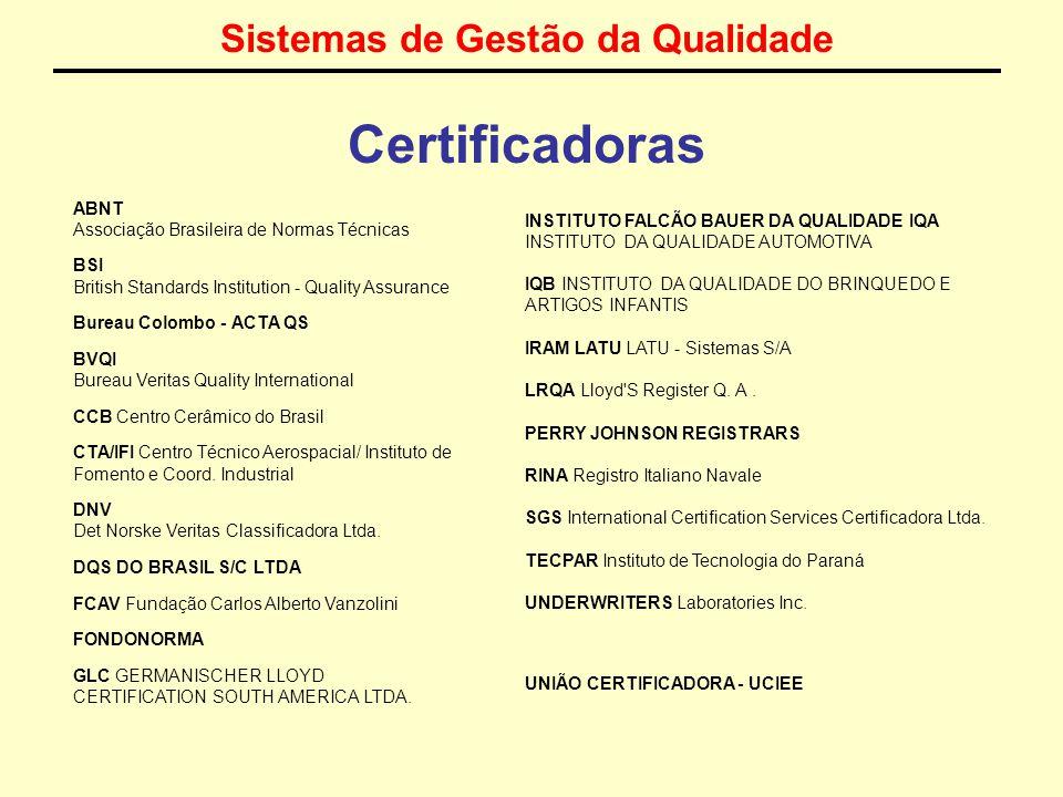 Sistemas de Gestão da Qualidade Processo de Certificação  O órgão certificador verifica se a documentação do sist. de gestão da qualidade está de aco