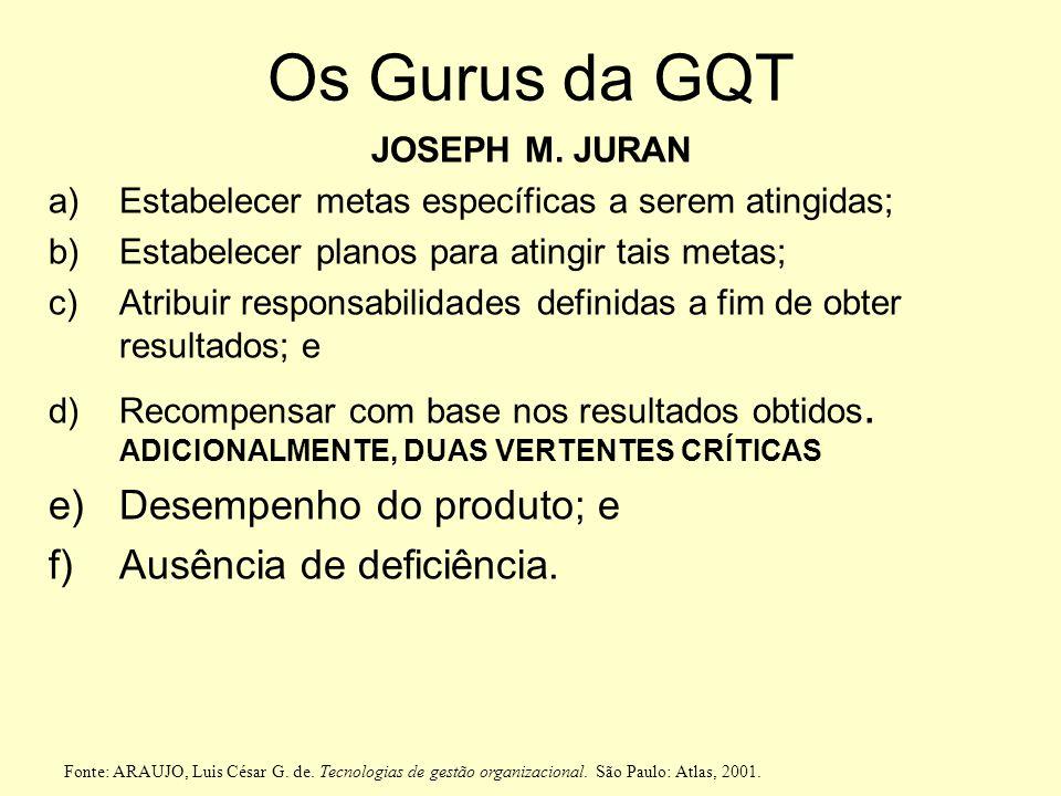 ALGUNS GURUS DA QUALIDADE TOTAL Juseph M. Juran estabelecer metas específicas a serem atingidas; estabelecer planos que indiquem como atingir essas me