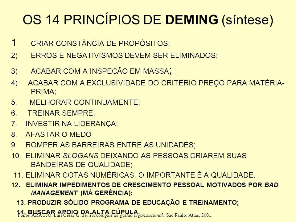 Os Gurus da GQT (2) W. EDWARDS DEMING Os 14 princípios da Qualidade CRITÉRIOS DE DEMING PARA OS PROGRAMAS DE GQT a)A mudança é eminentemente humana; b