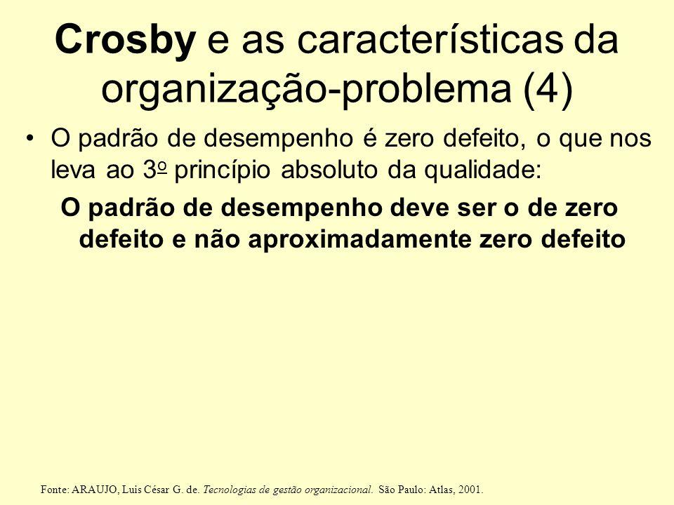 Crosby e o combate à organização-problema a)A definição da qualidade é cumprimento dos requisitos: Tarefas 1 ) estabelecer os requisitos que as pessoa