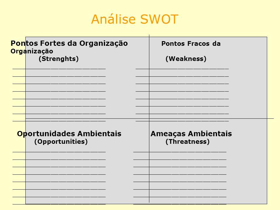 Estratégia Construção da Matriz SWOT Forças: Quais são as vantagens? O que se faz de melhor? Fraquezas: O que poderia ser melhorado? O que está sendo