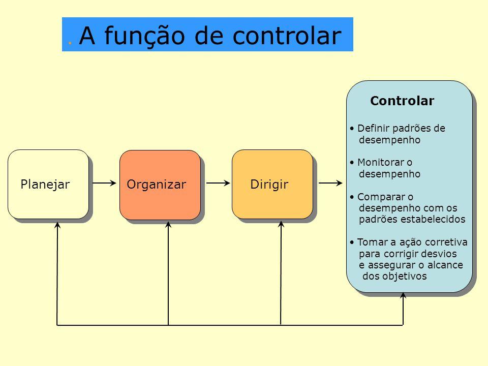 Matriz de análise interna x análise externa (SWOT)