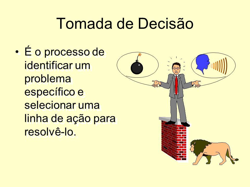 Processo de decisão. Módulo 3. Identificação do problema. Natureza da Tomada de decisão. Modelo Racional de tomada de Decisão. Eficácia na tomada de d