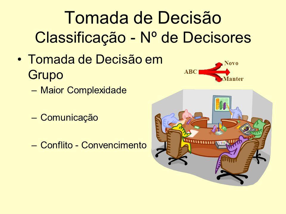Tomada de Decisão Individual –Autoritária –Participativa Tomada de Decisão Individual –Autoritária –Participativa Tomada de Decisão Classificação - Nº
