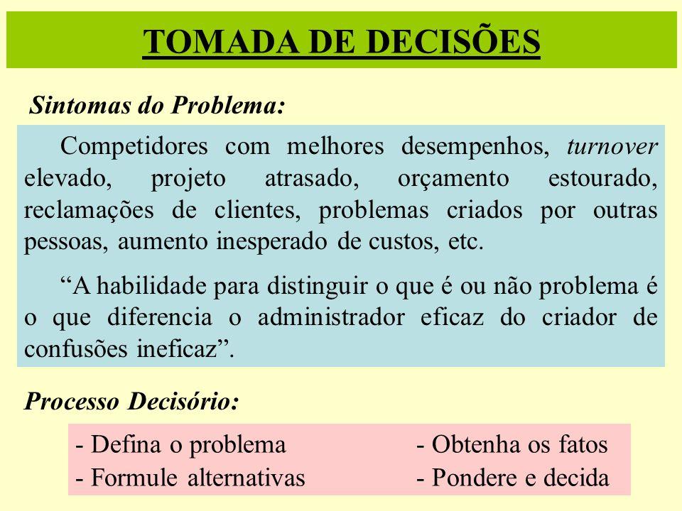 Tomada de Decisão Estágios do Processo Identificação do Problema Criação de Alternativas Seleção de Alternativa Implementação e Monitoração