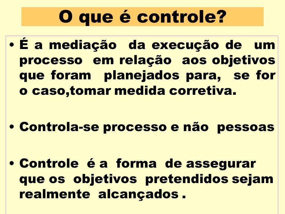 Controle Administrativo. Módulo 5. Aspectos Gerais. Processo de Controle Requisitos de Controle Níveis e tipos de controles Controle Financeiro.