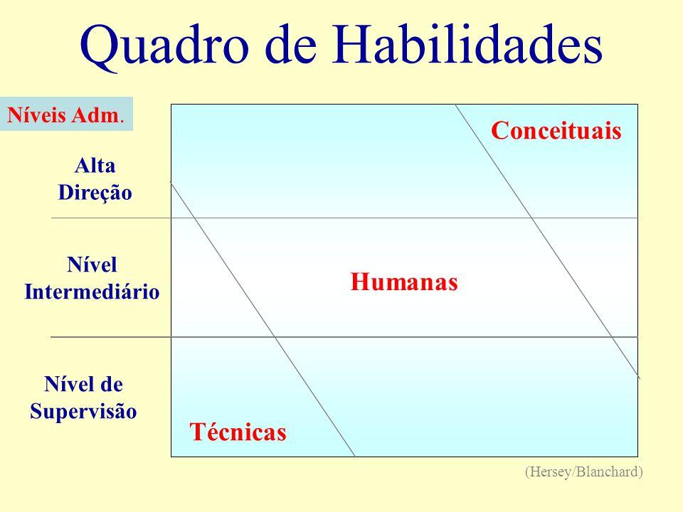 Os três tipos de tecnologia de produção Habilidade manual ou operação de ferramentas.