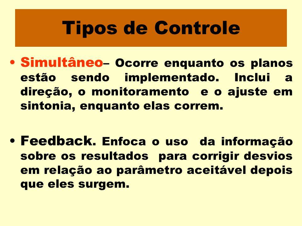 Tipos de Controle Preliminar- Ocorre antes de as operações iniciarem e inclui : Políticas, procedimentos e regras destinadas a garantir que as ativida