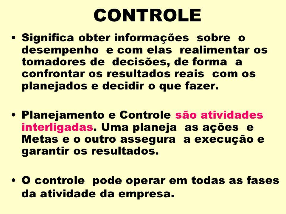Meios de controle Sistemas de Controle Total- Detecta e corrige o erro.Ex: Ar condicionado, sistema contra incêndio. Parcial- Só detecta o erro, não c
