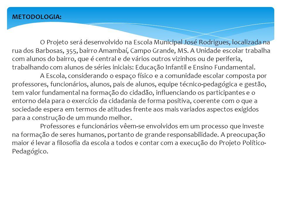 METODOLOGIA: O Projeto será desenvolvido na Escola Municipal José Rodrigues, localizada na rua dos Barbosas, 355, bairro Amambaí, Campo Grande, MS. A