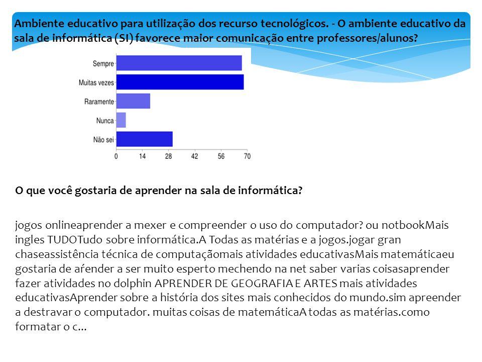 Ambiente educativo para utilização dos recurso tecnológicos. - O ambiente educativo da sala de informática (SI) favorece maior comunicação entre profe