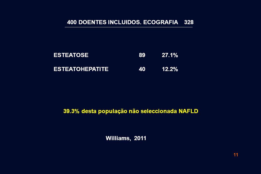 11 400 DOENTES INCLUIDOS. ECOGRAFIA 328 ESTEATOSE ESTEATOHEPATITE 89 40 27.1% 12.2% 39.3% desta população não seleccionada NAFLD Williams, 2011