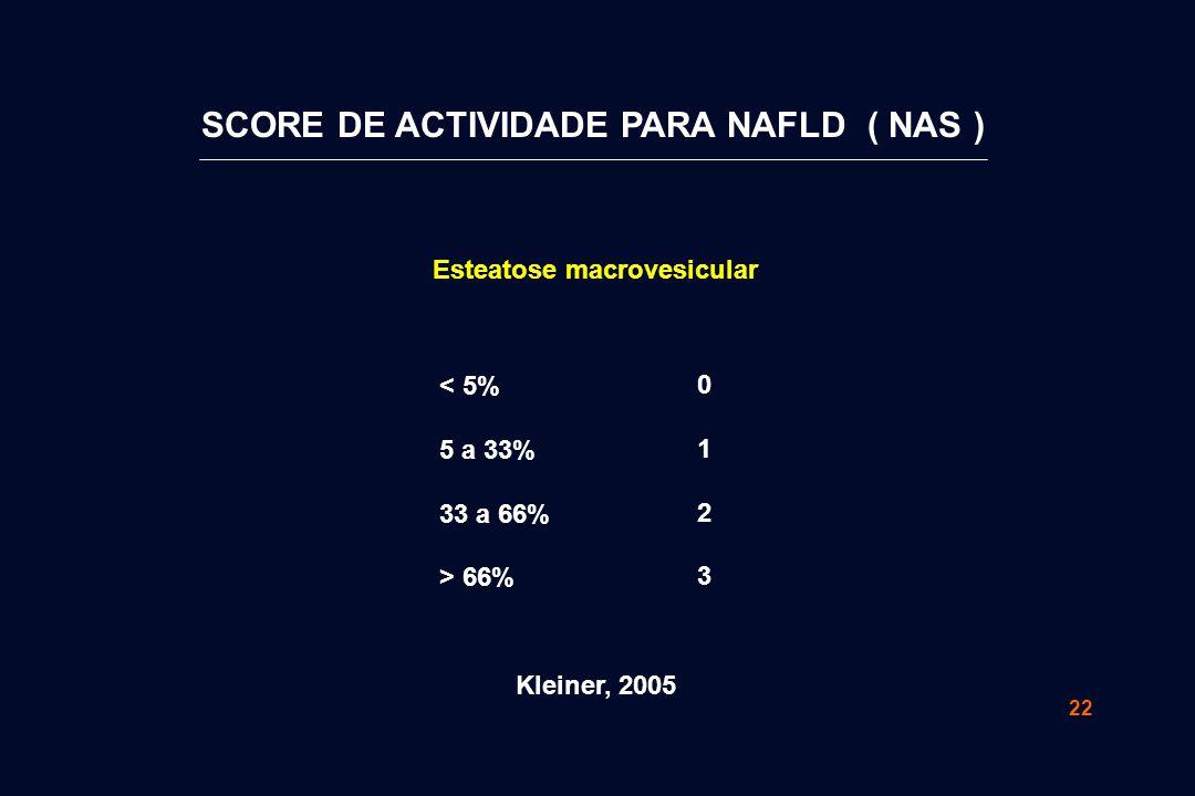22 Esteatose macrovesicular 01230123 < 5% 5 a 33% 33 a 66% > 66% Kleiner, 2005 SCORE DE ACTIVIDADE PARA NAFLD ( NAS )