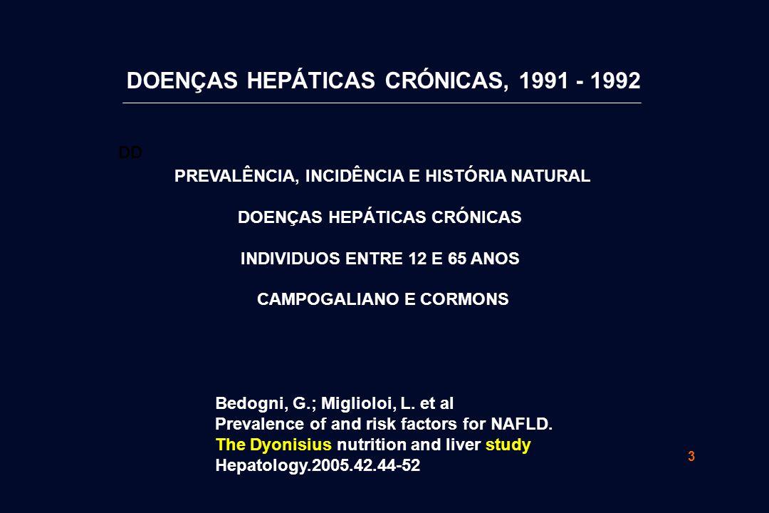 3 Bedogni, G.; Miglioloi, L.et al Prevalence of and risk factors for NAFLD.