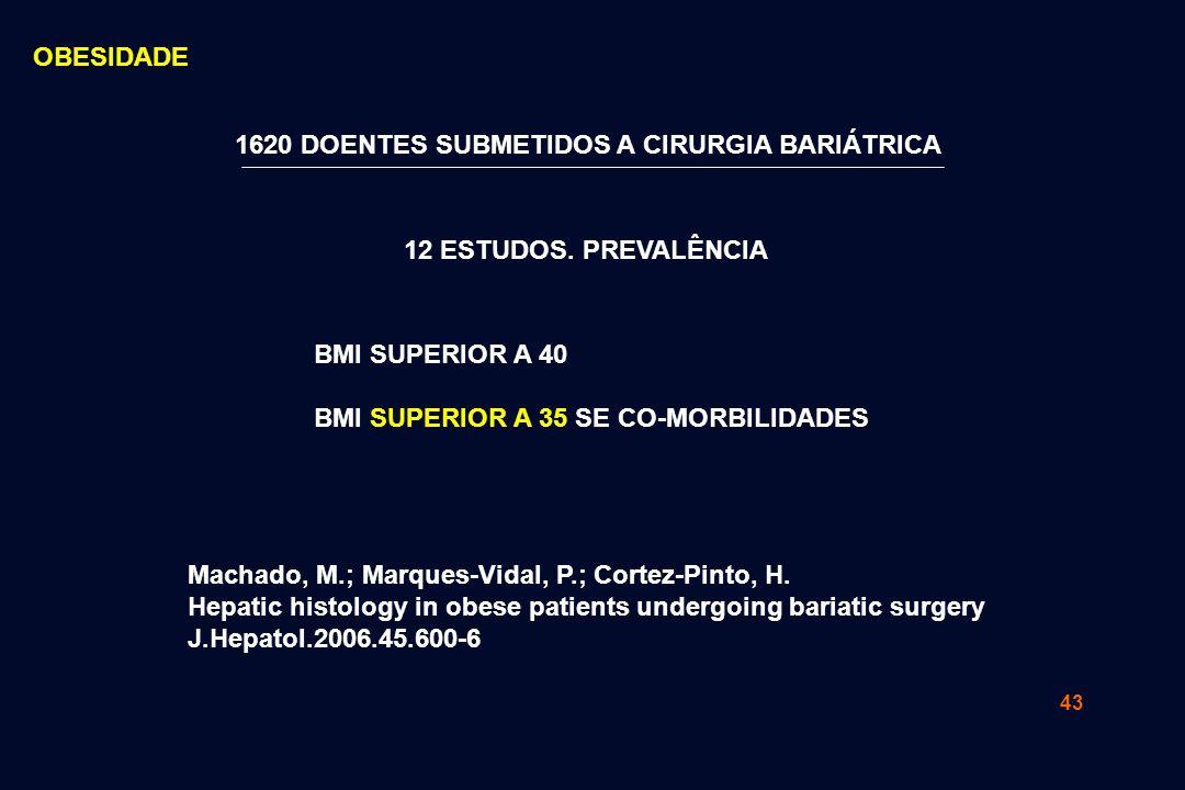 43 BMI SUPERIOR A 40 BMI SUPERIOR A 35 SE CO-MORBILIDADES 1620 DOENTES SUBMETIDOS A CIRURGIA BARIÁTRICA Machado, M.; Marques-Vidal, P.; Cortez-Pinto,