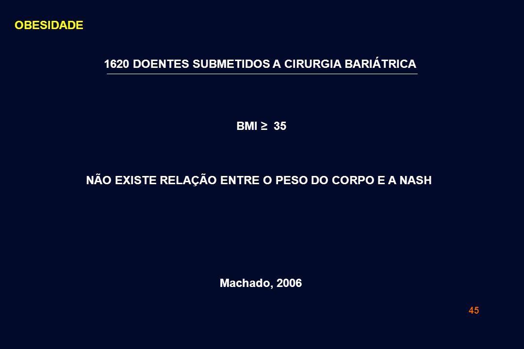45 NÃO EXISTE RELAÇÃO ENTRE O PESO DO CORPO E A NASH BMI ≥ 35 Machado, 2006 1620 DOENTES SUBMETIDOS A CIRURGIA BARIÁTRICA OBESIDADE