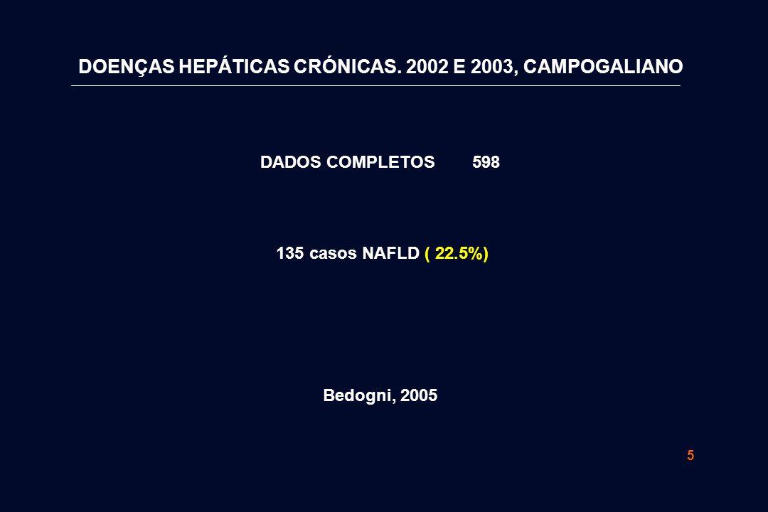 5 Bedogni, 2005 DOENÇAS HEPÁTICAS CRÓNICAS. 2002 E 2003, CAMPOGALIANO DADOS COMPLETOS 598 135 casos NAFLD ( 22.5%)