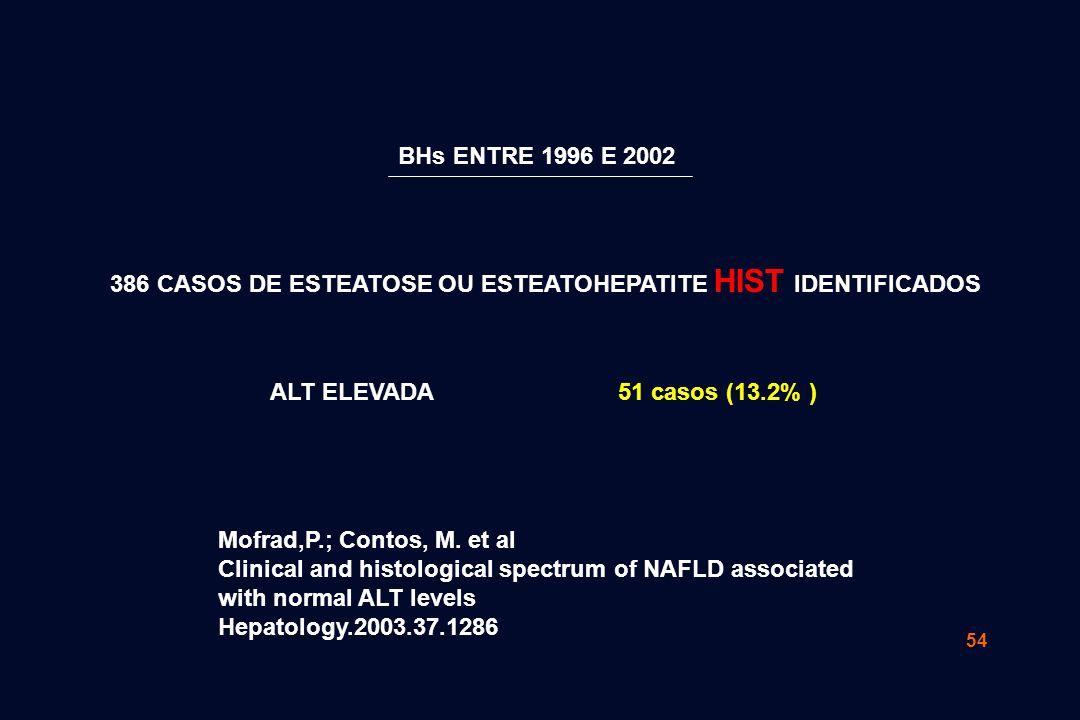 54 BHs ENTRE 1996 E 2002 386 CASOS DE ESTEATOSE OU ESTEATOHEPATITE HIST IDENTIFICADOS Mofrad,P.; Contos, M. et al Clinical and histological spectrum o