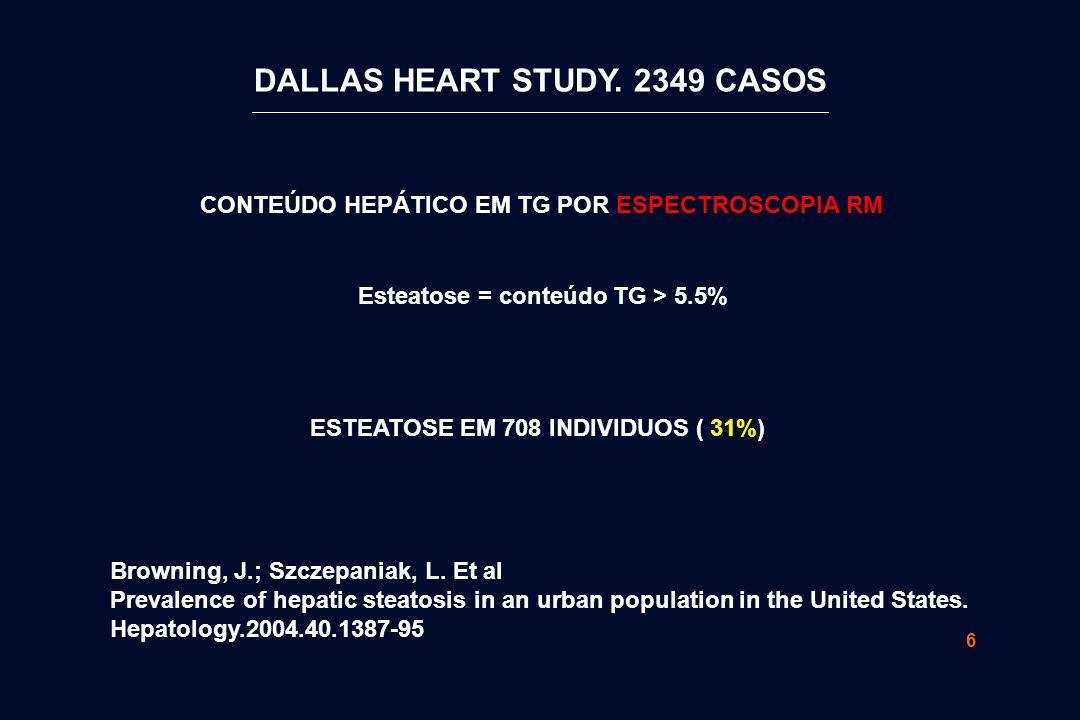 6 DALLAS HEART STUDY. 2349 CASOS CONTEÚDO HEPÁTICO EM TG POR ESPECTROSCOPIA RM Esteatose = conteúdo TG > 5.5% ESTEATOSE EM 708 INDIVIDUOS ( 31%) Brown
