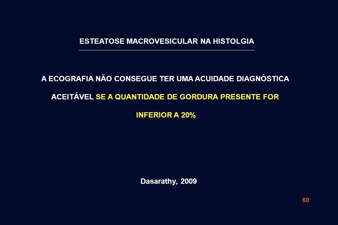 60 Dasarathy, 2009 ESTEATOSE MACROVESICULAR NA HISTOLGIA A ECOGRAFIA NÃO CONSEGUE TER UMA ACUIDADE DIAGNÓSTICA ACEITÁVEL SE A QUANTIDADE DE GORDURA PRESENTE FOR INFERIOR A 20%