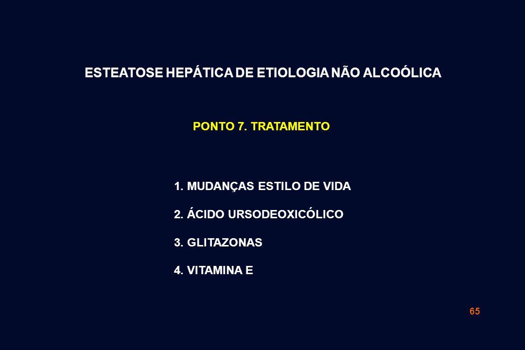 65 PONTO 7. TRATAMENTO 1. MUDANÇAS ESTILO DE VIDA 2. ÁCIDO URSODEOXICÓLICO 3. GLITAZONAS 4. VITAMINA E ESTEATOSE HEPÁTICA DE ETIOLOGIA NÃO ALCOÓLICA