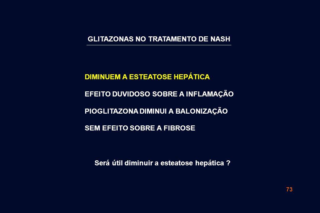 73 GLITAZONAS NO TRATAMENTO DE NASH DIMINUEM A ESTEATOSE HEPÁTICA EFEITO DUVIDOSO SOBRE A INFLAMAÇÃO PIOGLITAZONA DIMINUI A BALONIZAÇÃO SEM EFEITO SOBRE A FIBROSE Será útil diminuir a esteatose hepática ?
