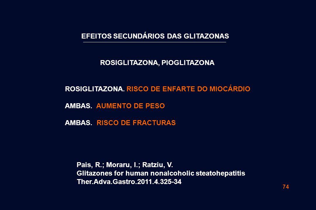 74 EFEITOS SECUNDÁRIOS DAS GLITAZONAS ROSIGLITAZONA. RISCO DE ENFARTE DO MIOCÁRDIO AMBAS. AUMENTO DE PESO AMBAS. RISCO DE FRACTURAS Pais, R.; Moraru,