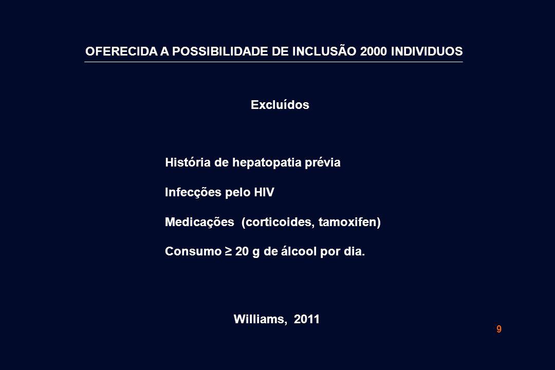 9 História de hepatopatia prévia Infecções pelo HIV Medicações (corticoides, tamoxifen) Consumo ≥ 20 g de álcool por dia. Excluídos Williams, 2011 OFE