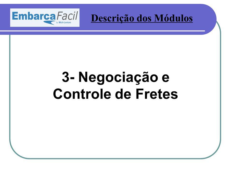 3- Negociação e Controle de Fretes Descrição dos Módulos