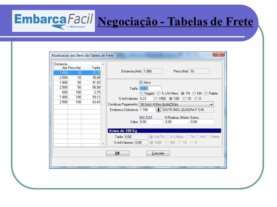 Negociação - Tabelas de Frete