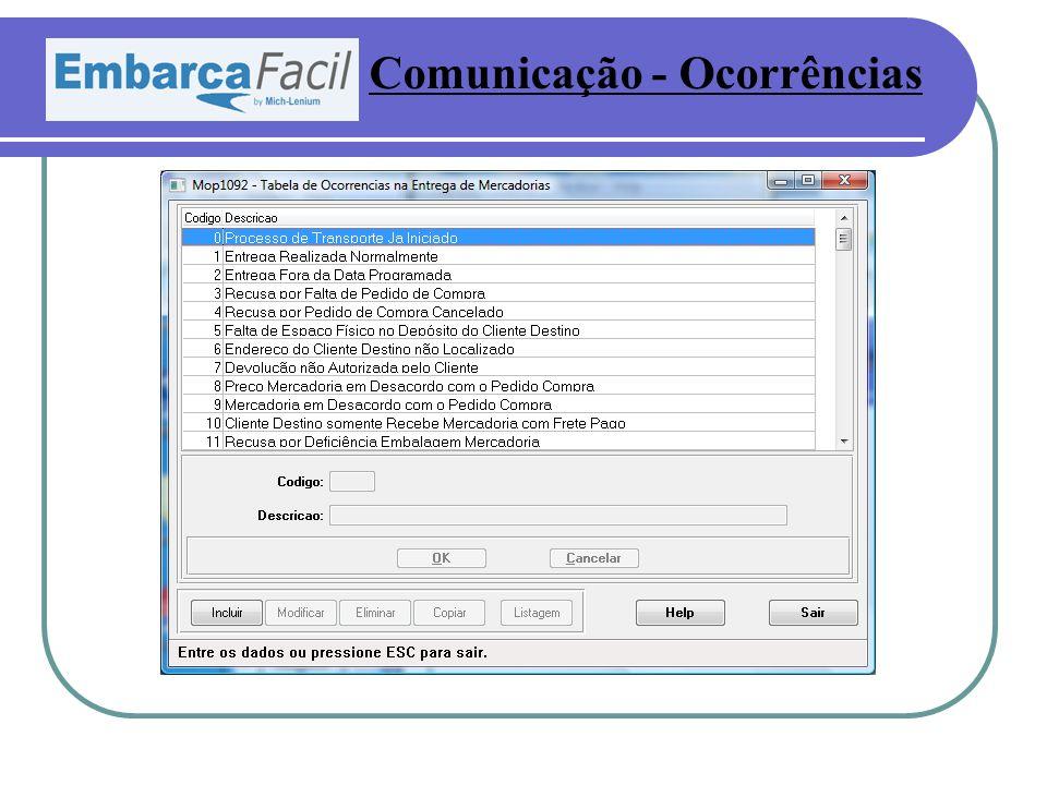 Comunicação - Ocorrências