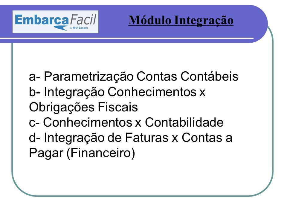a- Parametrização Contas Contábeis b- Integração Conhecimentos x Obrigações Fiscais c- Conhecimentos x Contabilidade d- Integração de Faturas x Contas a Pagar (Financeiro) Módulo Integração
