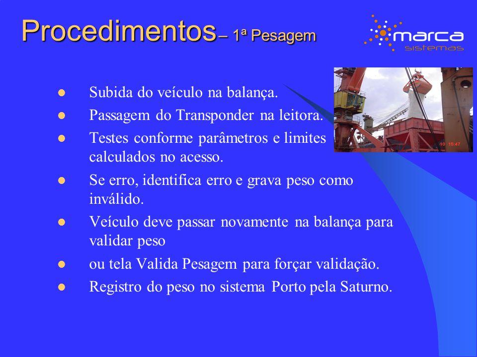 Procedimentos – 1ª Pesagem Subida do veículo na balança. Passagem do Transponder na leitora. Testes conforme parâmetros e limites calculados no acesso
