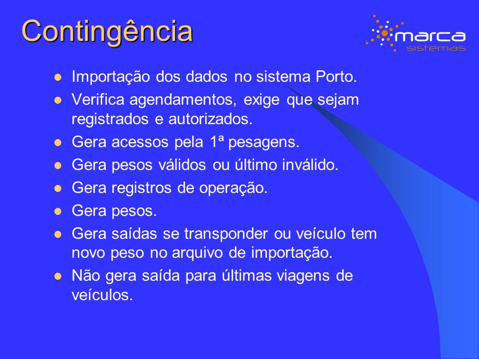 Contingência Importação dos dados no sistema Porto. Verifica agendamentos, exige que sejam registrados e autorizados. Gera acessos pela 1ª pesagens. G